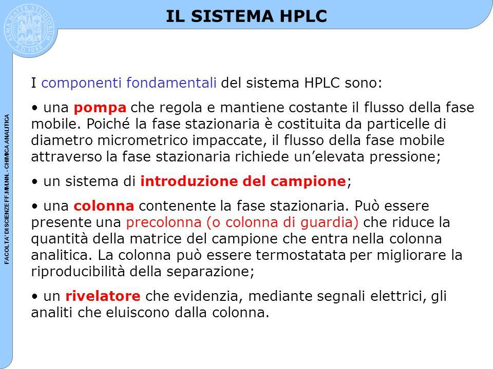 FACOLTA' DI SCIENZE FF.MM.NN. - CHIMICA ANALITICA IL SISTEMA HPLC I componenti fondamentali del sistema HPLC sono: una pompa che regola e mantiene cos