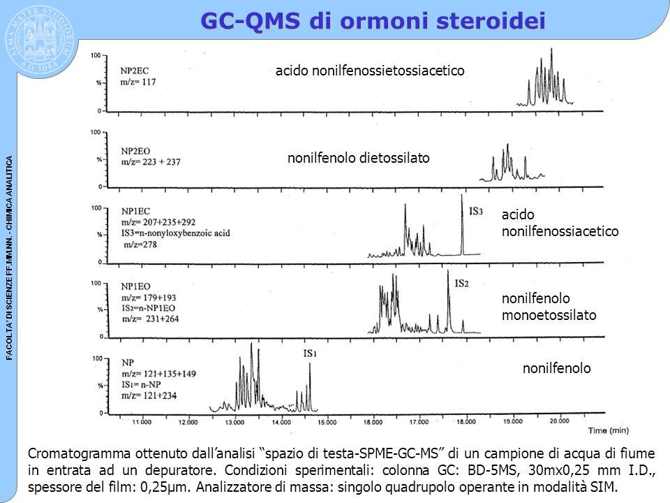 """FACOLTA' DI SCIENZE FF.MM.NN. - CHIMICA ANALITICA GC-QMS di ormoni steroidei Cromatogramma ottenuto dall'analisi """"spazio di testa-SPME-GC-MS"""" di un ca"""