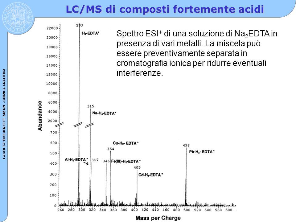 FACOLTA' DI SCIENZE FF.MM.NN. - CHIMICA ANALITICA LC/MS di composti fortemente acidi Spettro ESI + di una soluzione di Na 2 EDTA in presenza di vari m