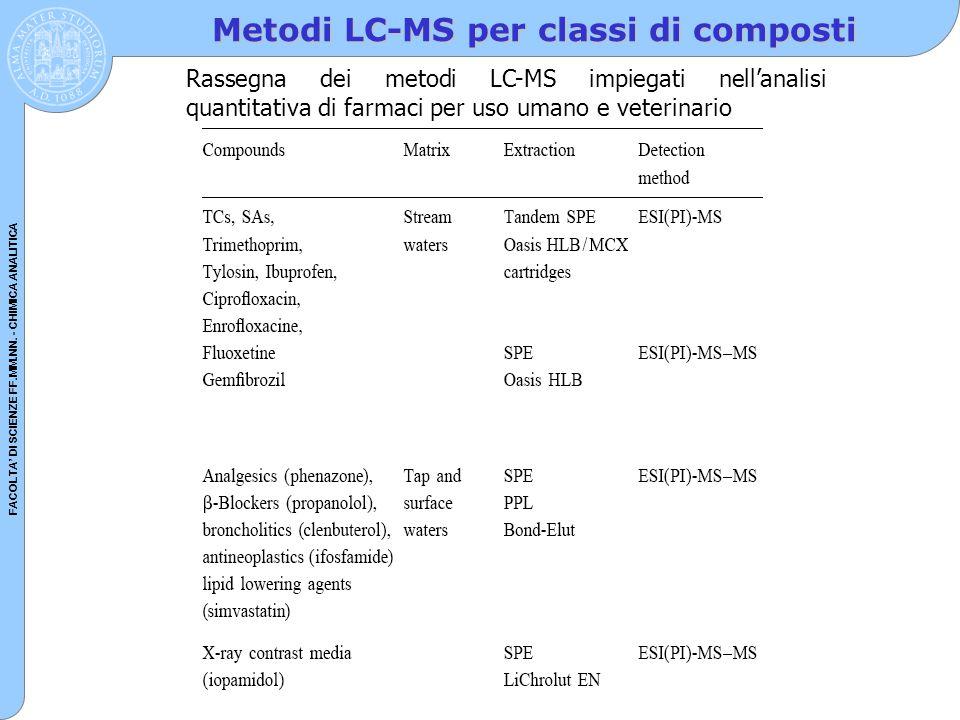 FACOLTA' DI SCIENZE FF.MM.NN. - CHIMICA ANALITICA Metodi LC-MS per classi di composti Rassegna dei metodi LC-MS impiegati nell'analisi quantitativa di