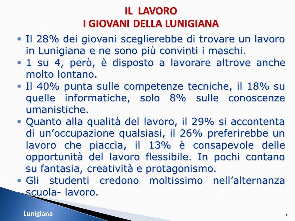 20 L' AGRICOLTURA  Sono 826 le imprese agricole della Lunigiana (totale provinciale 1170).