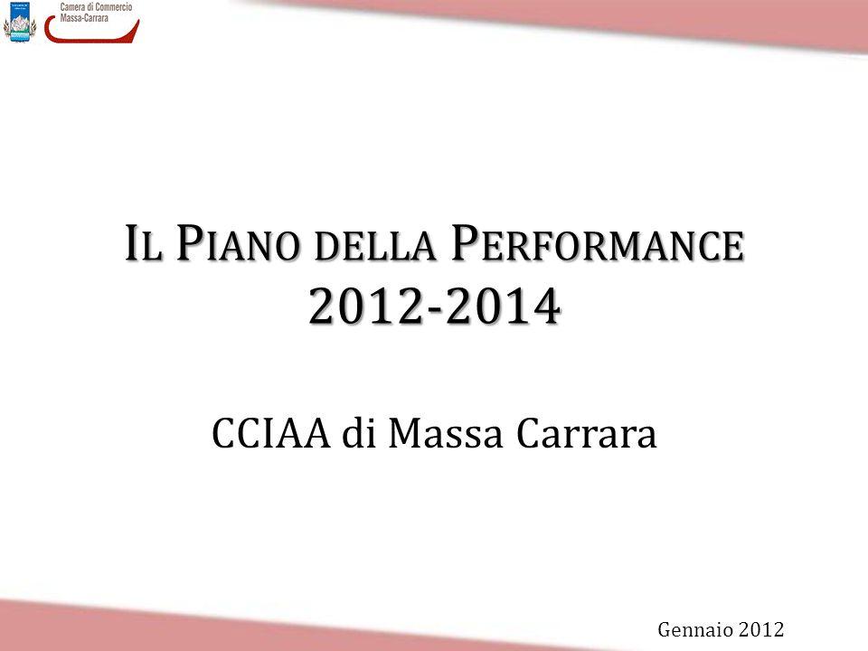 I L P IANO DELLA P ERFORMANCE 2012-2014 CCIAA di Massa Carrara Gennaio 2012
