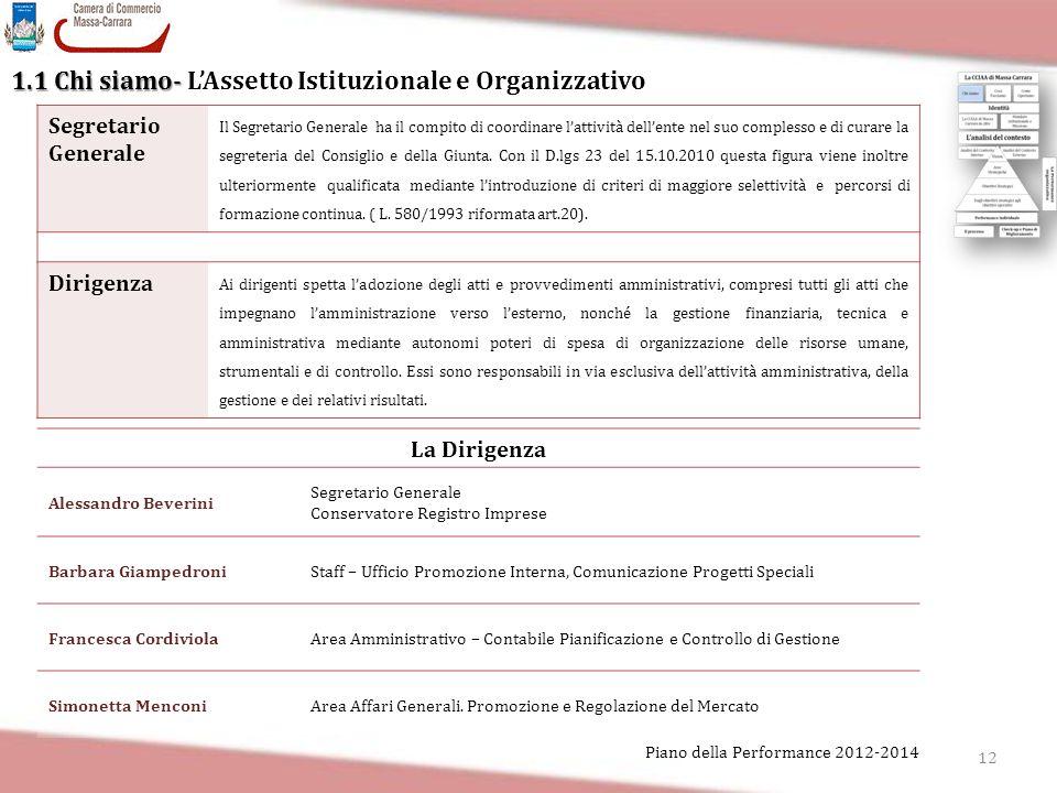12 Piano della Performance 2012-2014 1.1 Chi siamo- 1.1 Chi siamo- L'Assetto Istituzionale e Organizzativo Segretario Generale Il Segretario Generale