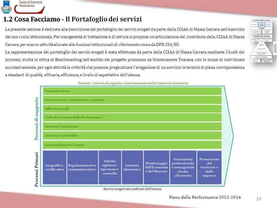 La presente sezione è dedicata alla descrizione del portafoglio dei servizi erogati da parte della CCIAA di Massa Carrara nell'esercizio del suo ruolo