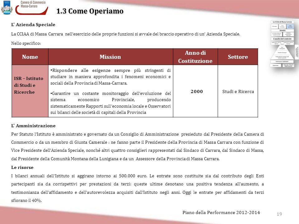 19 Piano della Performance 2012-2014 1.3 Come Operiamo L' Azienda Speciale La CCIAA di Massa Carrara nell'esercizio delle proprie funzioni si avvale d
