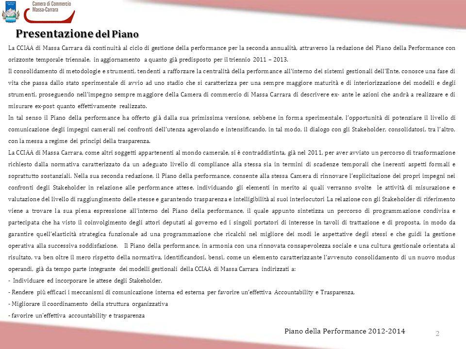 La CCIAA di Massa Carrara dà continuità al ciclo di gestione della performance per la seconda annualità, attraverso la redazione del Piano della Perfo