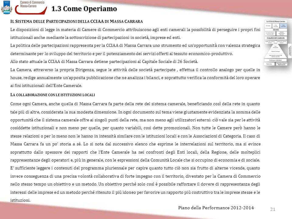 21 Piano della Performance 2012-2014 1.3 Come Operiamo I L S ISTEMA DELLE P ARTECIPAZIONI DELLA CCIAA DI M ASSA C ARRARA Le disposizioni di legge in m