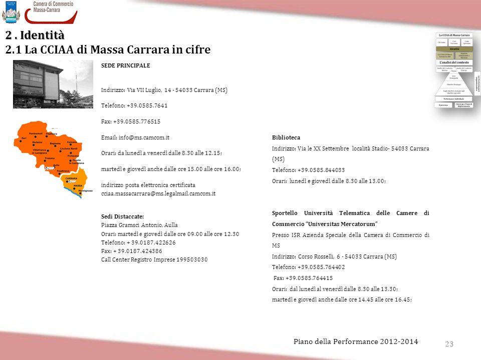 23 Piano della Performance 2012-2014 2. Identità 2. Identità 2.1 La CCIAA di Massa Carrara in cifre SEDE PRINCIPALE Indirizzo: Via VII Luglio, 14 - 54