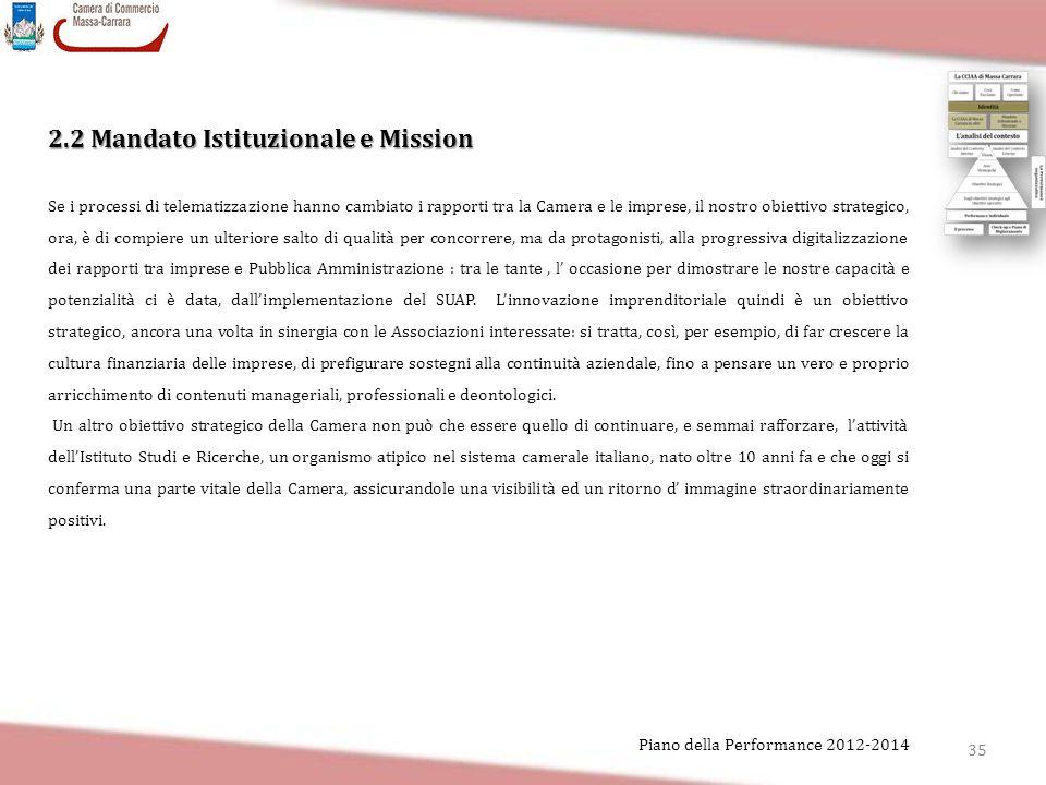 35 Piano della Performance 2012-2014 2.2 Mandato Istituzionale e Mission Se i processi di telematizzazione hanno cambiato i rapporti tra la Camera e l