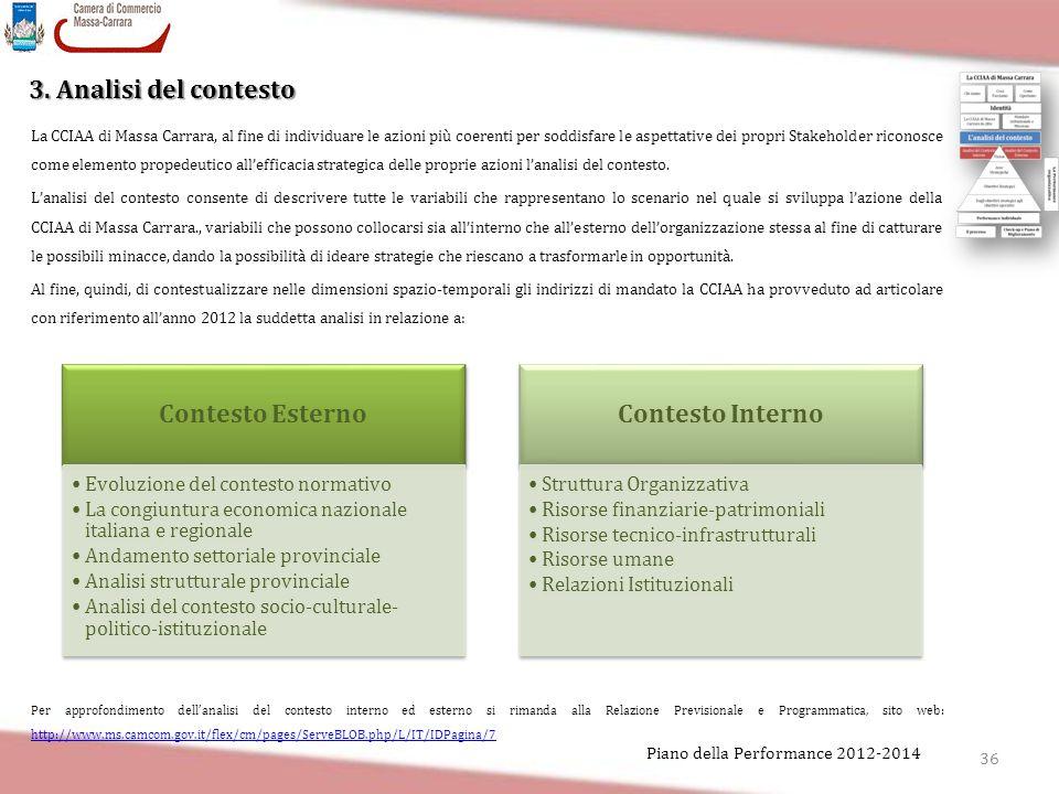 36 Piano della Performance 2012-2014 3. Analisi del contesto La CCIAA di Massa Carrara, al fine di individuare le azioni più coerenti per soddisfare l