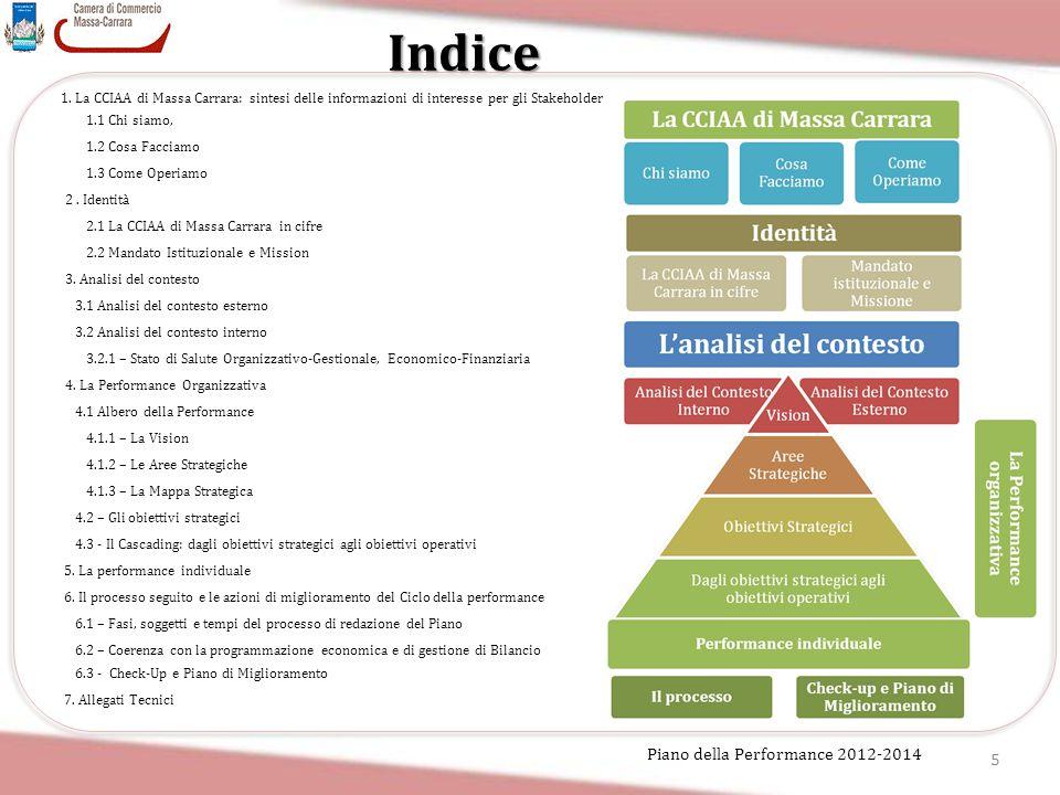 5 Piano della Performance 2012-2014 Indice 1. La CCIAA di Massa Carrara: sintesi delle informazioni di interesse per gli Stakeholder 1.1 Chi siamo, 1.
