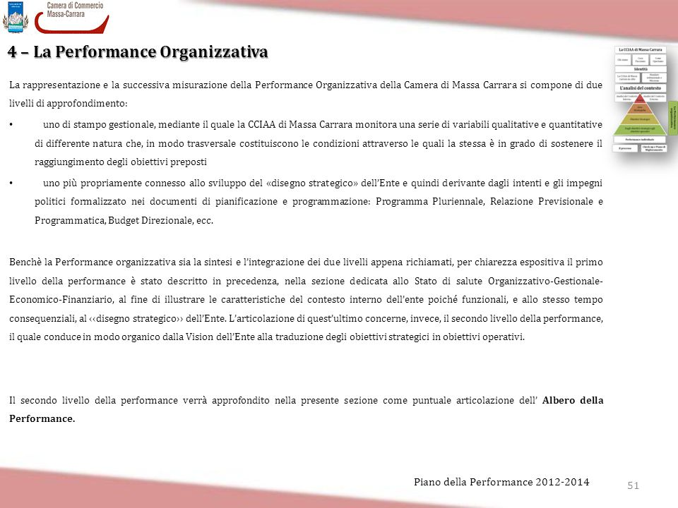 51 Piano della Performance 2012-2014 4 – La Performance Organizzativa La rappresentazione e la successiva misurazione della Performance Organizzativa