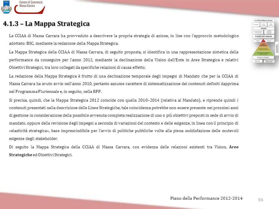 56 Piano della Performance 2012-2014 4.1.3 – La Mappa Strategica La CCIAA di Massa Carrara ha provveduto a descrivere la propria strategia di azione,