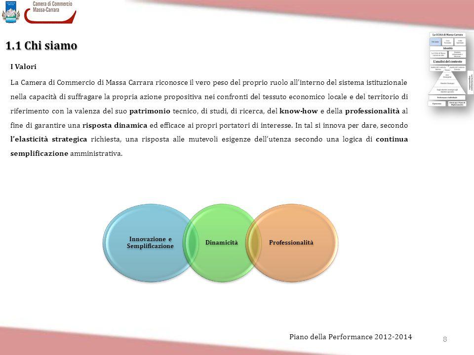 8 Piano della Performance 2012-2014 1.1 Chi siamo I Valori La Camera di Commercio di Massa Carrara riconosce il vero peso del proprio ruolo all'intern