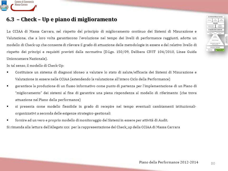 6.3 – Check – Up e piano di miglioramento La CCIAA di Massa Carrara, nel rispetto del principio di miglioramento continuo dei Sistemi di Misurazione e