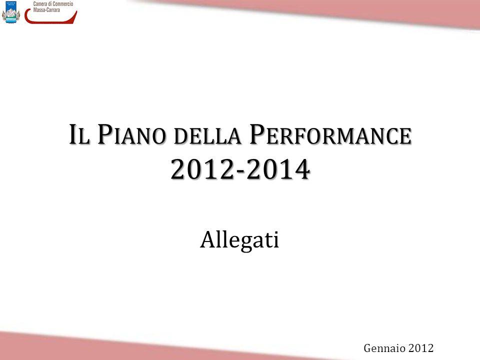 I L P IANO DELLA P ERFORMANCE 2012-2014 Allegati Gennaio 2012