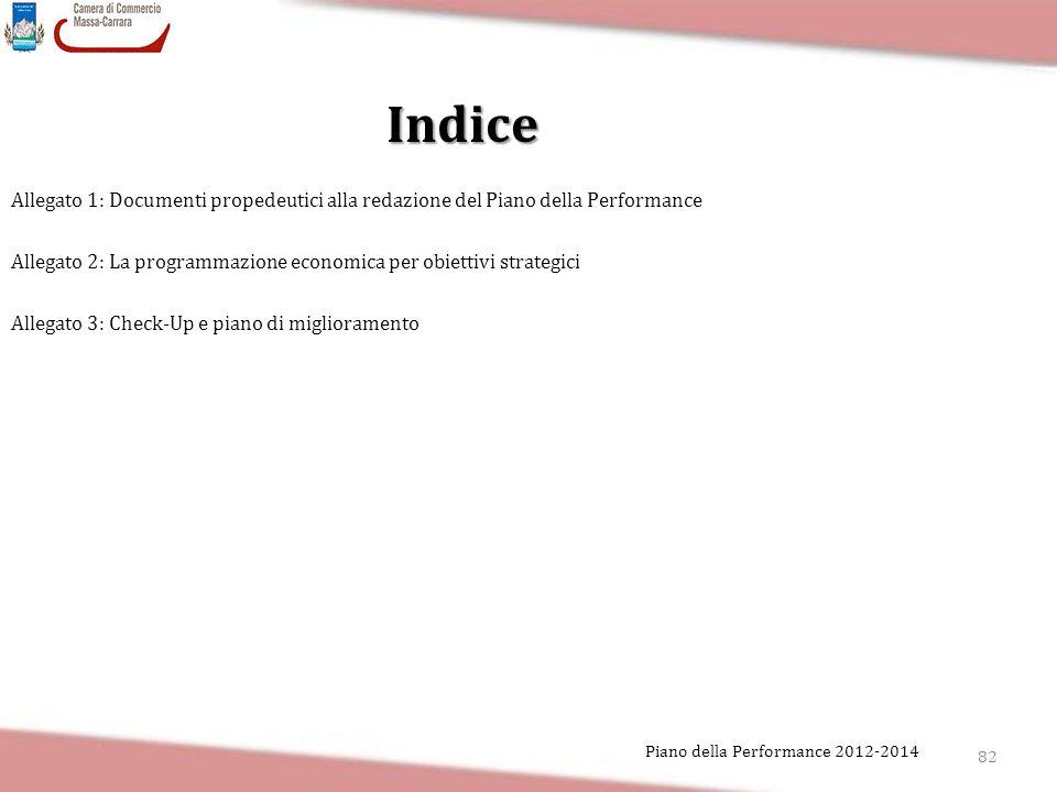 82 Piano della Performance 2012-2014 Indice Allegato 1: Documenti propedeutici alla redazione del Piano della Performance Allegato 2: La programmazion