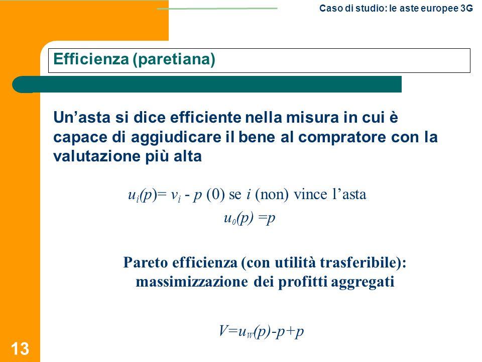 13 Caso di studio: le aste europee 3G Efficienza (paretiana) u i (p)= v i - p (0) se i (non) vince l'asta u 0 (p) =p Pareto efficienza (con utilità tr