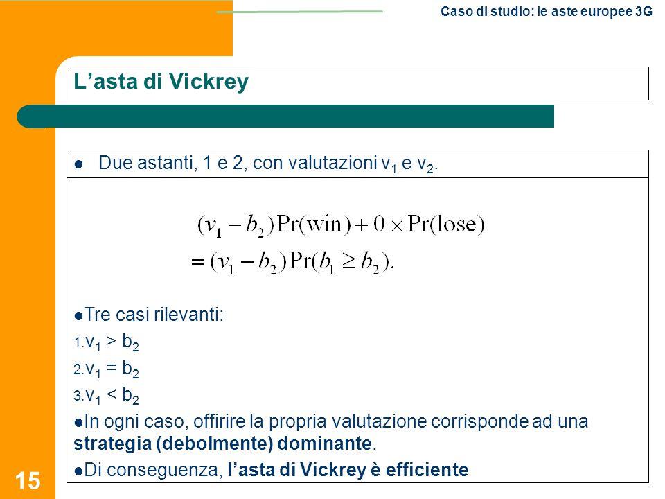 15 Caso di studio: le aste europee 3G L'asta di Vickrey Due astanti, 1 e 2, con valutazioni v 1 e v 2. Profitti attesi del giocatore 1: Tre casi rilev