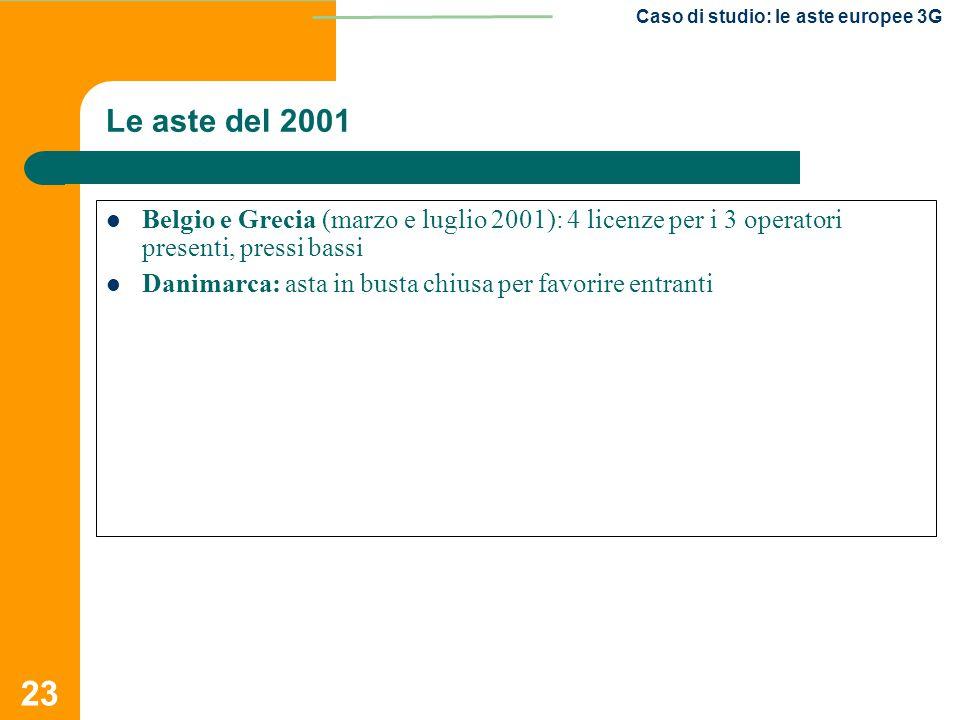 23 Caso di studio: le aste europee 3G Belgio e Grecia (marzo e luglio 2001): 4 licenze per i 3 operatori presenti, pressi bassi Danimarca: asta in bus