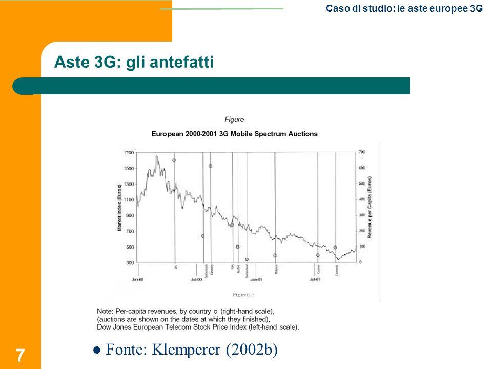 7 Caso di studio: le aste europee 3G Aste 3G: gli antefatti Fonte: Klemperer (2002b)