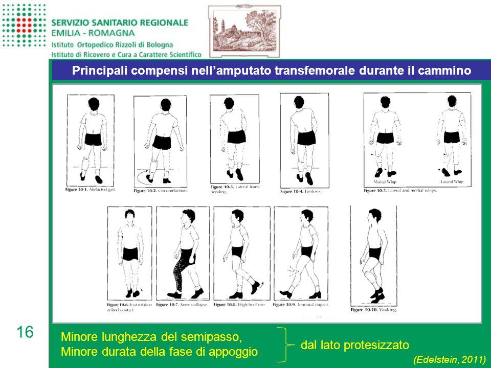 16 Principali compensi nell'amputato transfemorale durante il cammino Minore lunghezza del semipasso, Minore durata della fase di appoggio dal lato pr