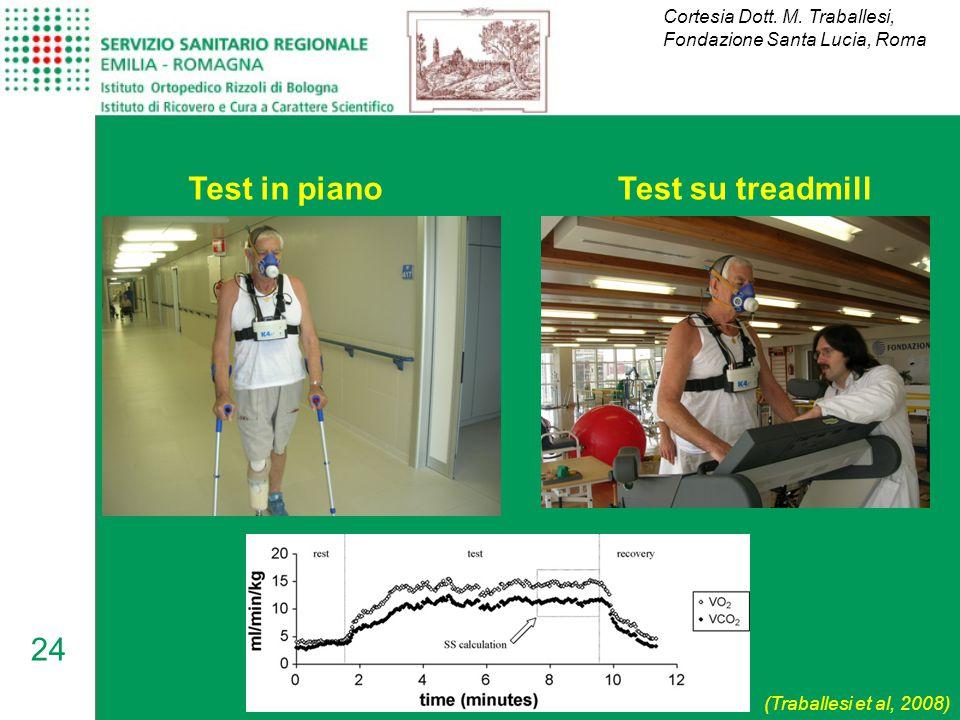 24 Test in pianoTest su treadmill Cortesia Dott. M. Traballesi, Fondazione Santa Lucia, Roma (Traballesi et al, 2008)