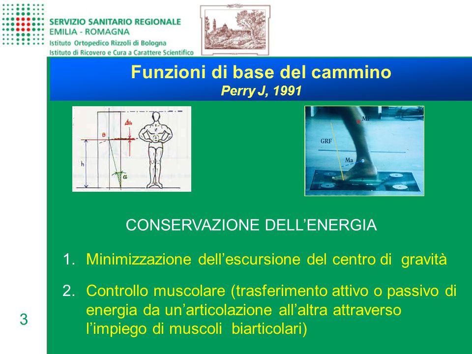 3 CONSERVAZIONE DELL'ENERGIA 1.Minimizzazione dell'escursione del centro di gravità 2.Controllo muscolare (trasferimento attivo o passivo di energia d
