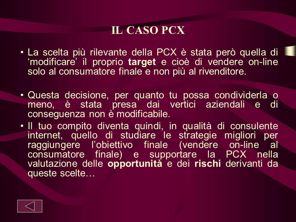 IL CASO PCX La scelta più rilevante della PCX è stata però quella di 'modificare' il proprio target e cioè di vendere on-line solo al consumatore fina