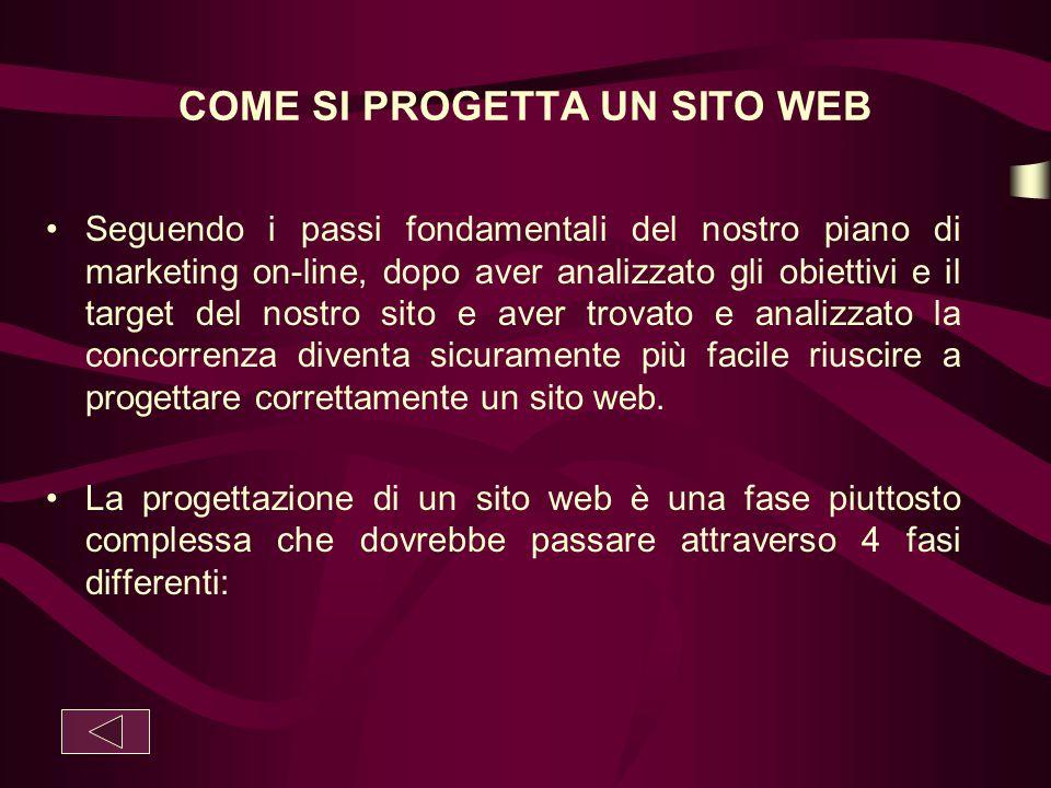 COME SI PROGETTA UN SITO WEB Seguendo i passi fondamentali del nostro piano di marketing on-line, dopo aver analizzato gli obiettivi e il target del n
