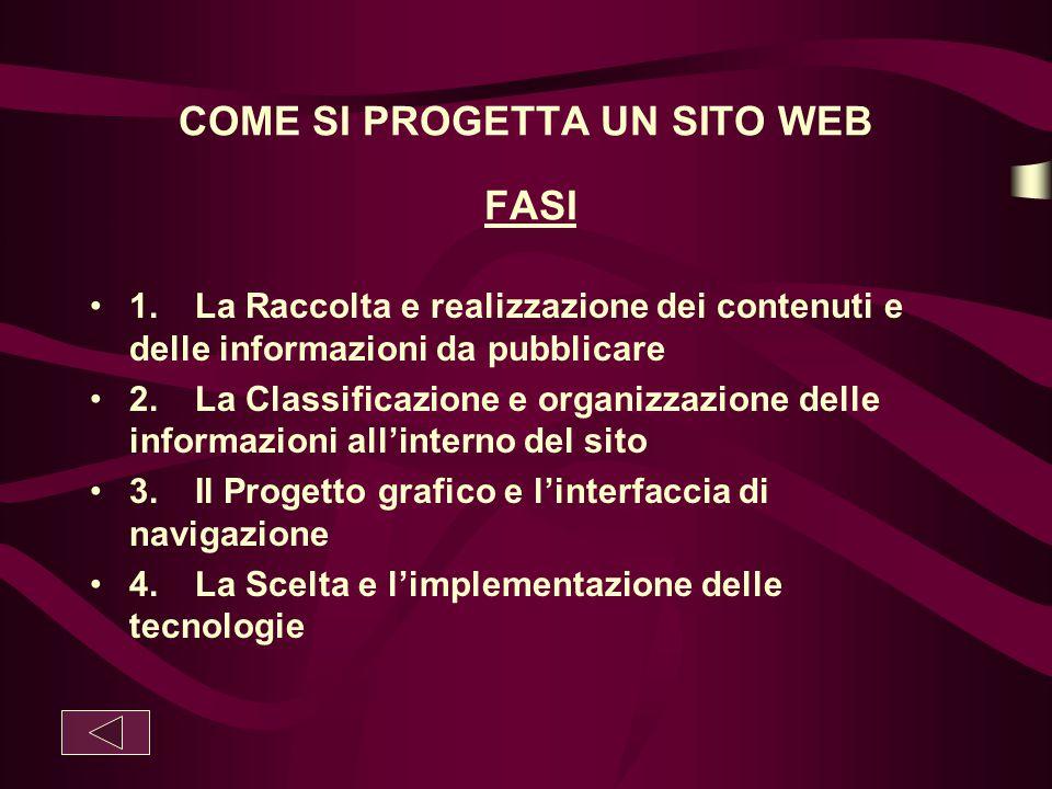 COME SI PROGETTA UN SITO WEB FASI 1.La Raccolta e realizzazione dei contenuti e delle informazioni da pubblicare 2.La Classificazione e organizzazione