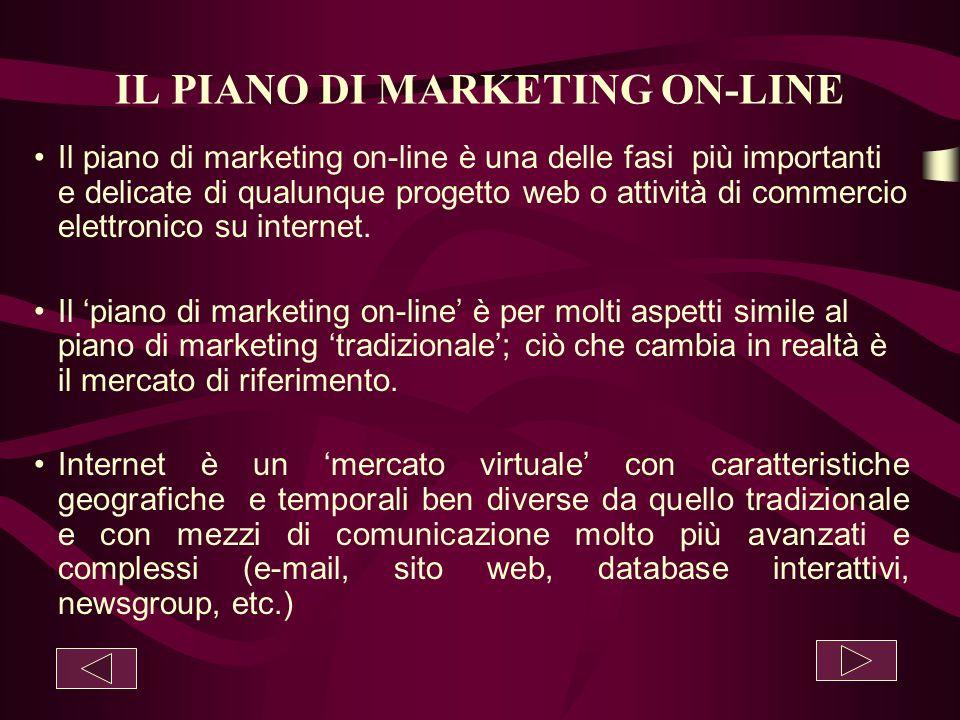 Il piano di marketing on-line è una delle fasi più importanti e delicate di qualunque progetto web o attività di commercio elettronico su internet. Il