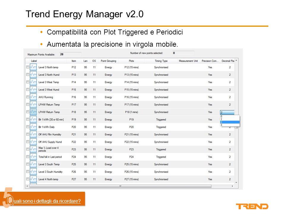 Trend Energy Manager v2.0  Compatibilità con Plot Triggered  e Periodici  Aumentata la precisione in virgola mobile.