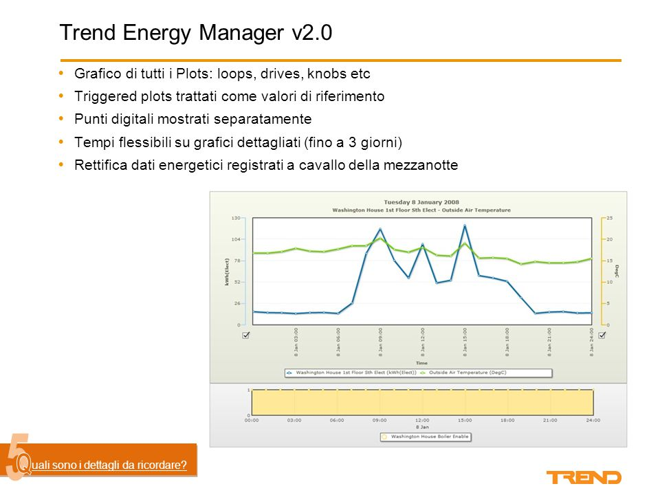Trend Energy Manager v2.0  Grafico di tutti i Plots: loops, drives, knobs etc  Triggered plots trattati come valori di riferimento  Punti digitali