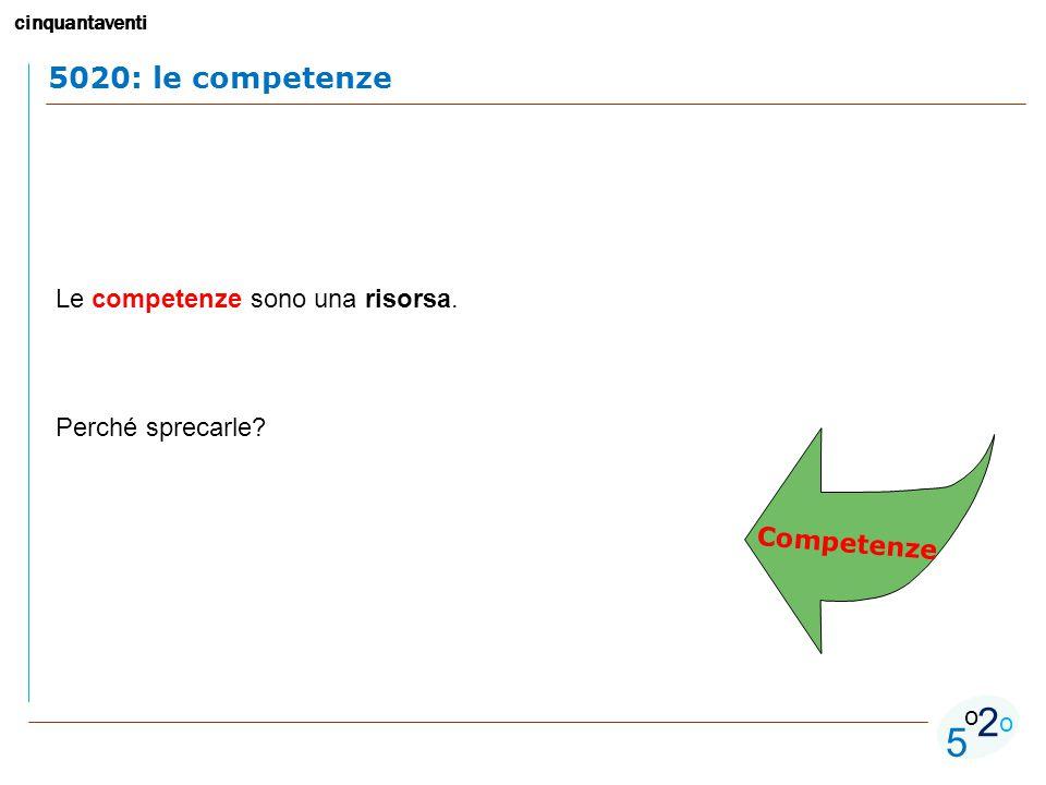 cinquantaventi 5 o o 2 5020: le competenze Le competenze sono una risorsa.