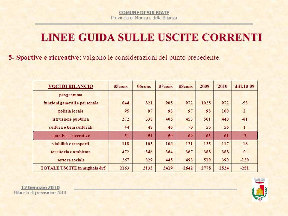 COMUNE DI SULBIATE Provincia di Monza e della Brianza 12 Gennaio 2010 Bilancio di previsione 2010 LINEE GUIDA SULLE USCITE CORRENTI 5- Sportive e ricreative: valgono le considerazioni del punto precedente.