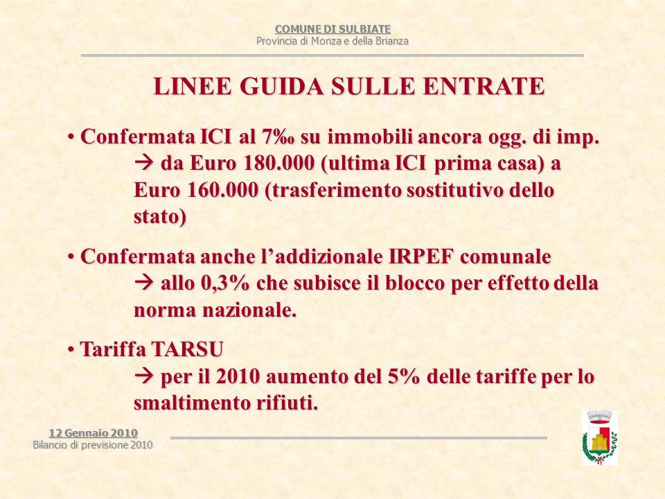 COMUNE DI SULBIATE Provincia di Monza e della Brianza 12 Gennaio 2010 Bilancio di previsione 2010 LINEE GUIDA SULLE USCITE CORRENTI 2- Polizia locale e sicurezza: le previsioni di spesa sono sostanzialmente confermate rispetto agli ultimi anni.