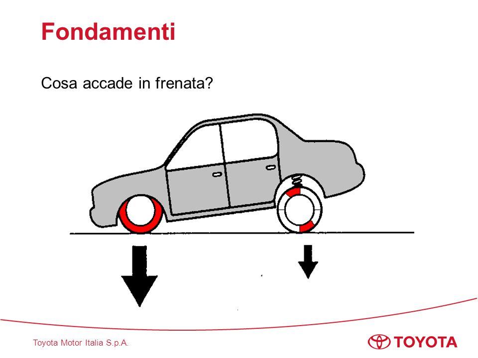 Toyota Motor Italia S.p.A. Principi base dei sistemi frenanti