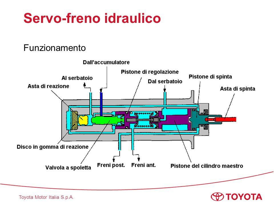 Toyota Motor Italia S.p.A. Servo-freno idraulico