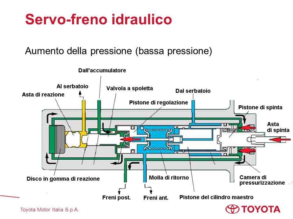 Toyota Motor Italia S.p.A. Servo-freno idraulico Funzionamento