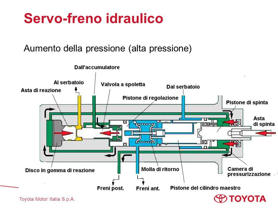 Toyota Motor Italia S.p.A. Servo-freno idraulico Aumento della pressione (bassa pressione)