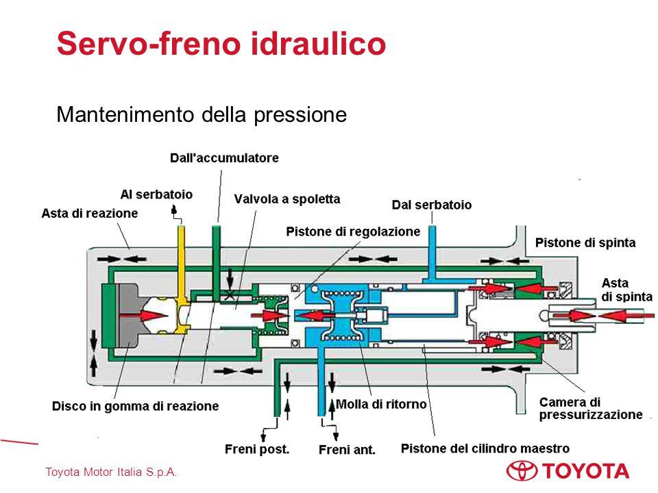 Toyota Motor Italia S.p.A. Servo-freno idraulico Aumento della pressione (alta pressione)