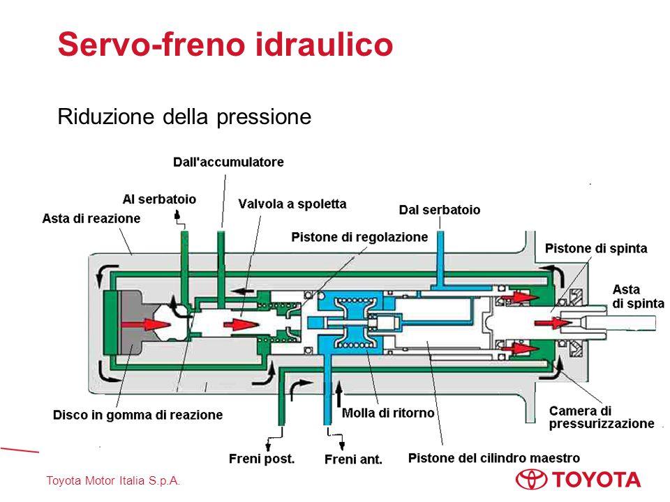 Toyota Motor Italia S.p.A. Servo-freno idraulico Mantenimento della pressione