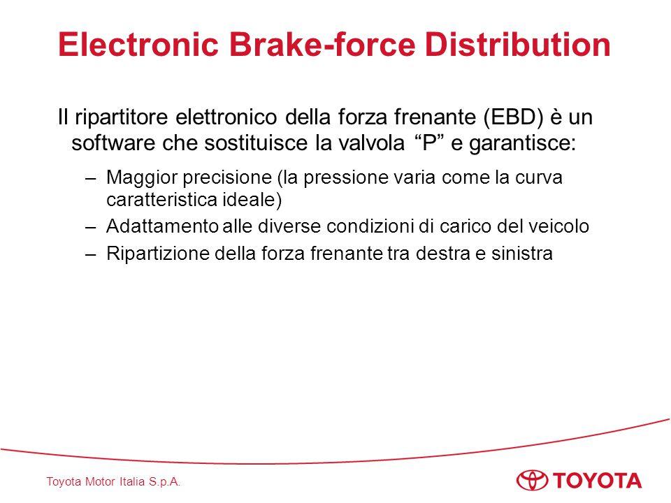 Toyota Motor Italia S.p.A. Valvola di ripartizione Valvola tipo LSP