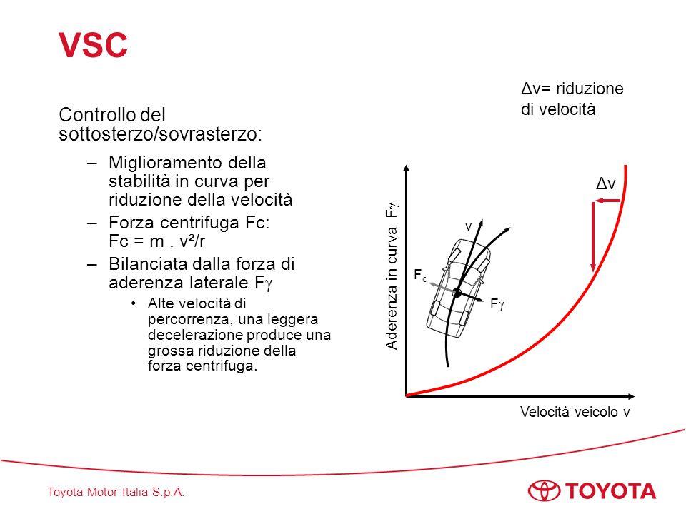 Toyota Motor Italia S.p.A. VSC Controllo del sottosterzo/sovrasterzo: –Miglioramento della stabilità in curva per riduzione della velocità –Forza cent