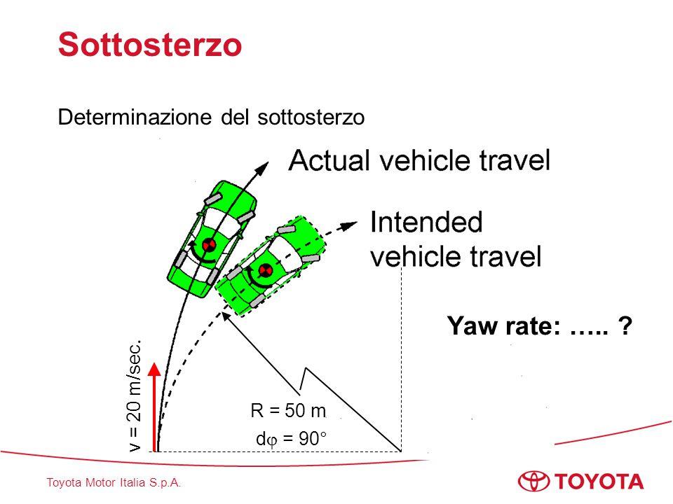 Toyota Motor Italia S.p.A. Sottosterzo Determinazione del sottosterzo R = 50 m v = 20 m/sec. d  = 90° Yaw rate: ….. ?