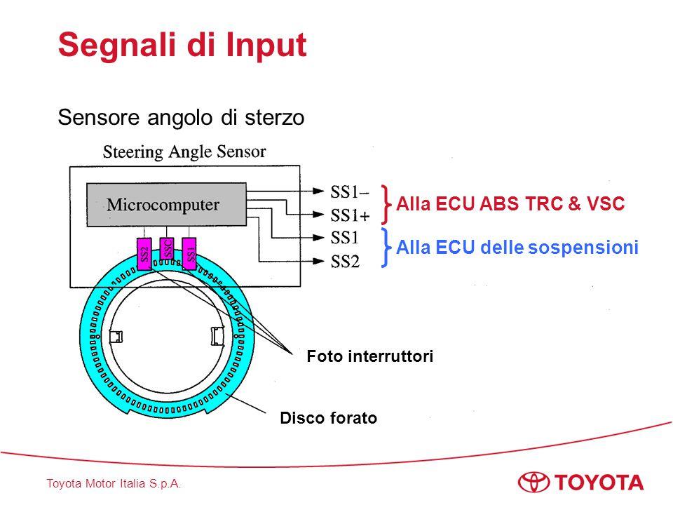 Toyota Motor Italia S.p.A. Segnali di Input Sensore angolo di sterzo Alla ECU delle sospensioni Alla ECU ABS TRC & VSC Disco forato Foto interruttori