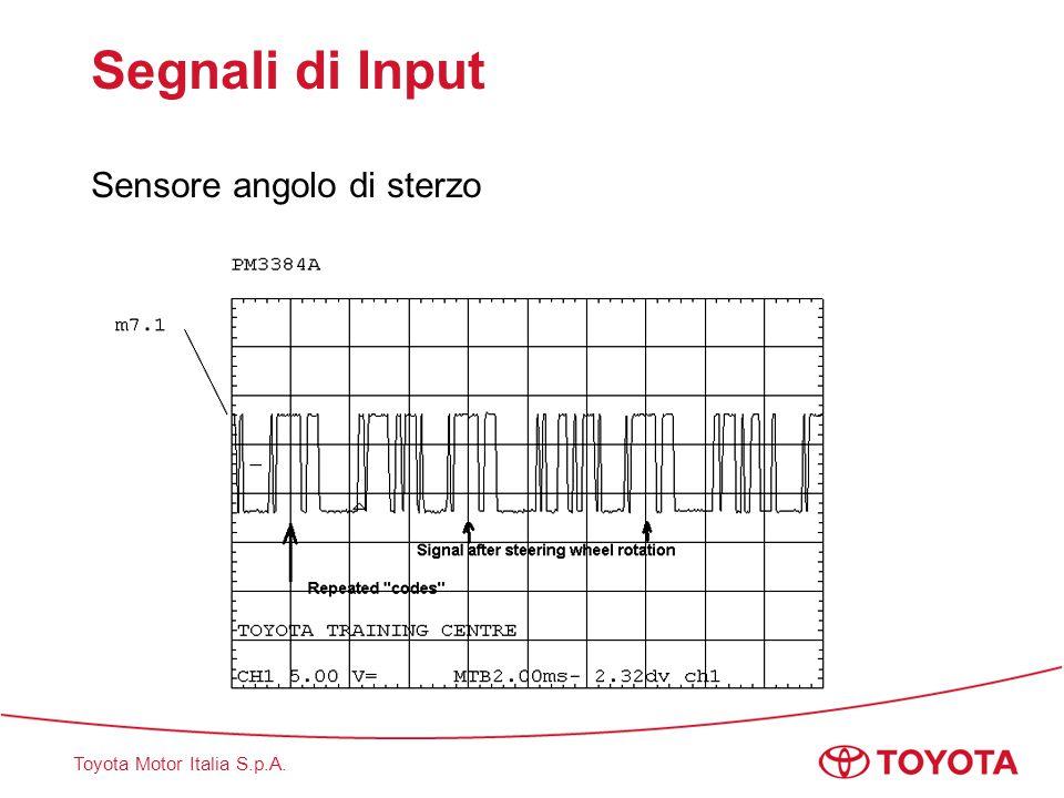 Toyota Motor Italia S.p.A. Segnali di Input Sensore angolo di sterzo