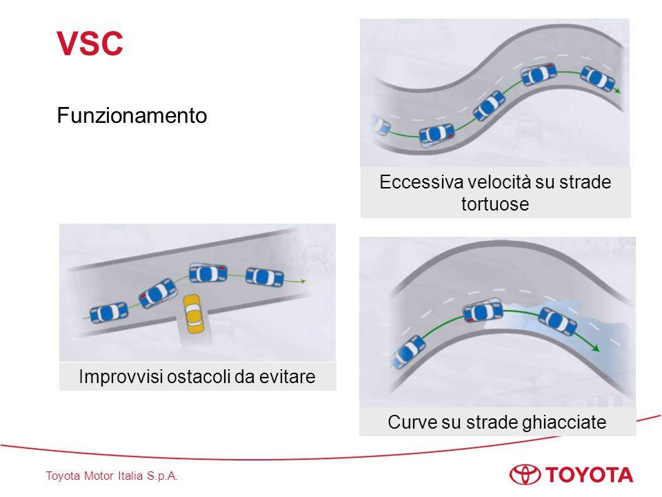 Toyota Motor Italia S.p.A. VSC Funzionamento Improvvisi ostacoli da evitare Curve su strade ghiacciate Eccessiva velocità su strade tortuose