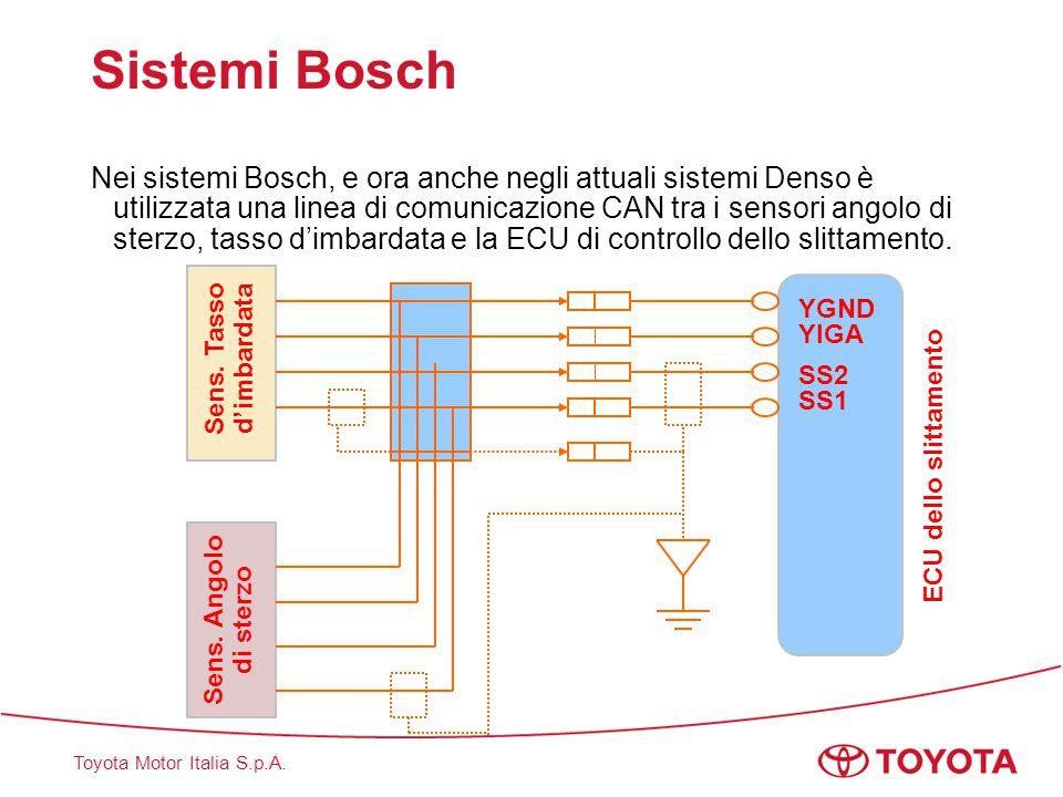 Toyota Motor Italia S.p.A. Sistemi Bosch Nei sistemi Bosch, e ora anche negli attuali sistemi Denso è utilizzata una linea di comunicazione CAN tra i